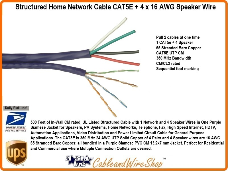 Bundled Cable Network Wiring 1 Cat5e 4 Speaker Wire 500 Ft