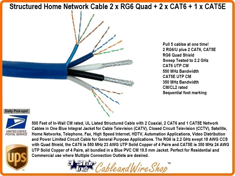 Wiring Diagram Of Cat5 Network Cabling - Wiring Diagram ... on
