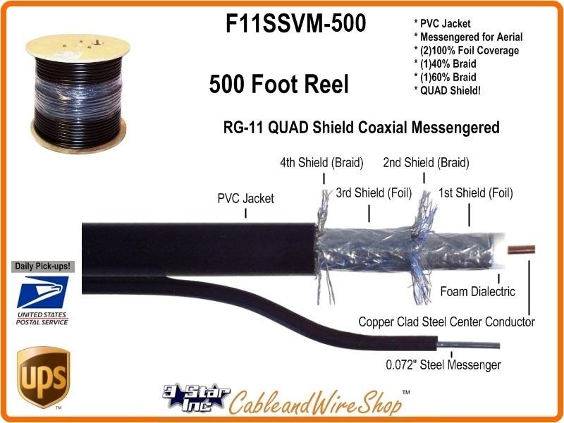 Rg11 Quad Shield Coaxial Cable Messengered Aerial F11ssvm