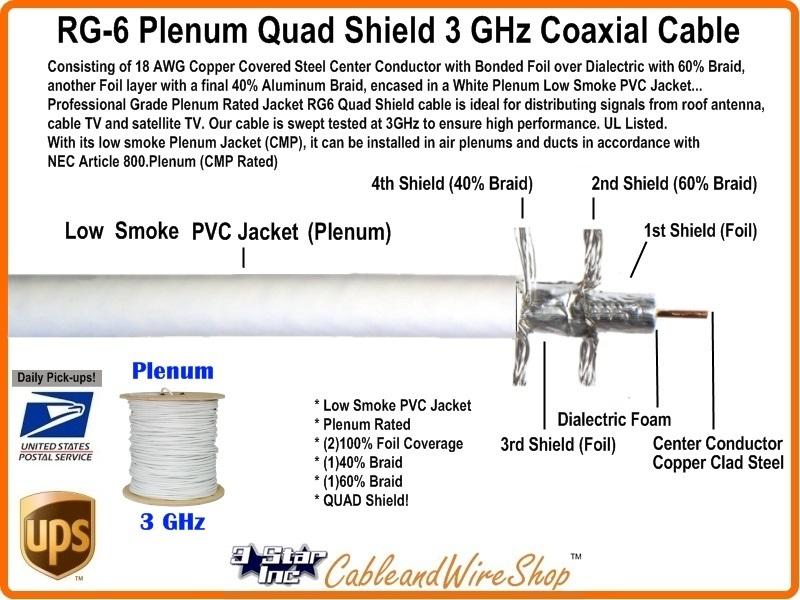rg6 plenum shield coaxial cable 1000ft 3ghz white ccs