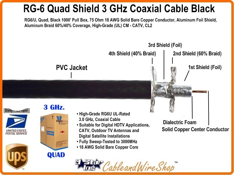 rg6 shield coaxial cable solid center 3ghz black 1000ft