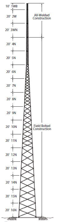 ROHN SSV Standard Tower Drawing