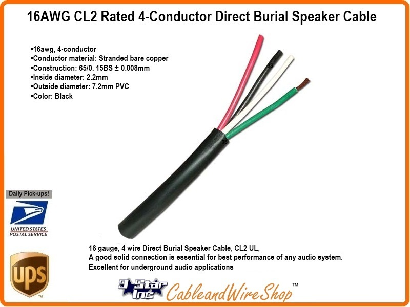 4 Conductor 16AWG Stranded Copper CL3 Direct Burial Speaker Cable