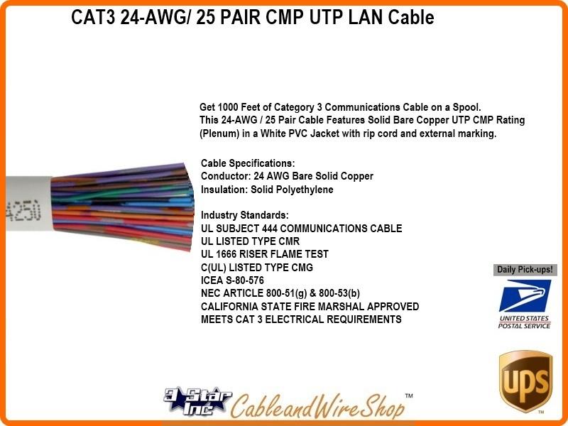 Cat3 25 Pair Riser Rated CMR STP 24AWG White PVC 1000ft