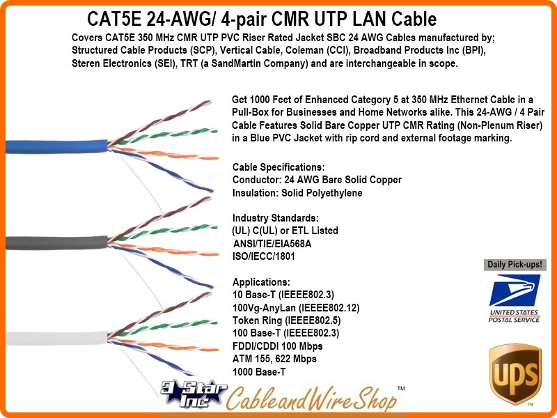 Cat5e CMR Riser Rated Network Cable Blue 500 ft Pull-Box
