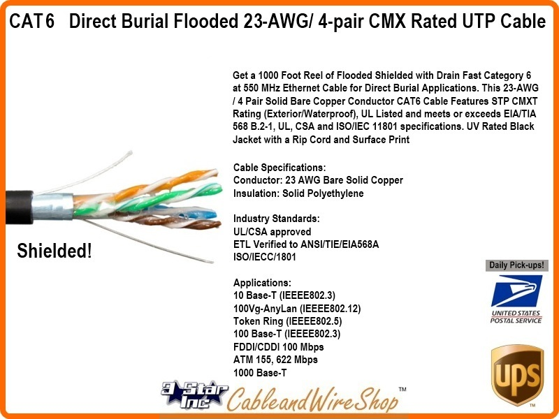 cat6 direct burial flooded shielded 4 pair 23awg cmxt rated cable. Black Bedroom Furniture Sets. Home Design Ideas