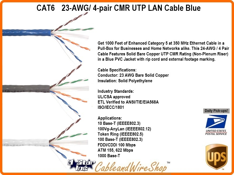 1000 Ft Bulk Cat6 Ethernet Cable White Utp Cmr Rated
