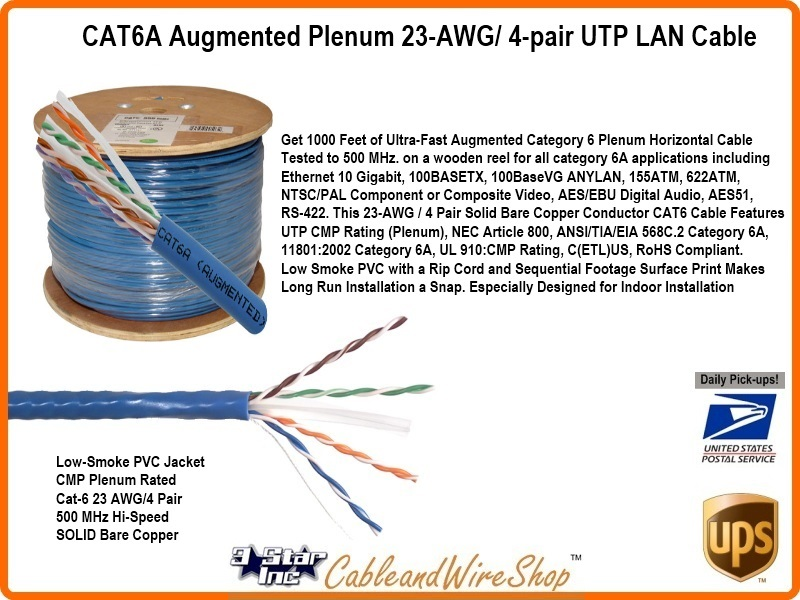Cat6a Augmented Plenum Utp Cmp 4 Pair 23awg Pvc Jacket 1000ft
