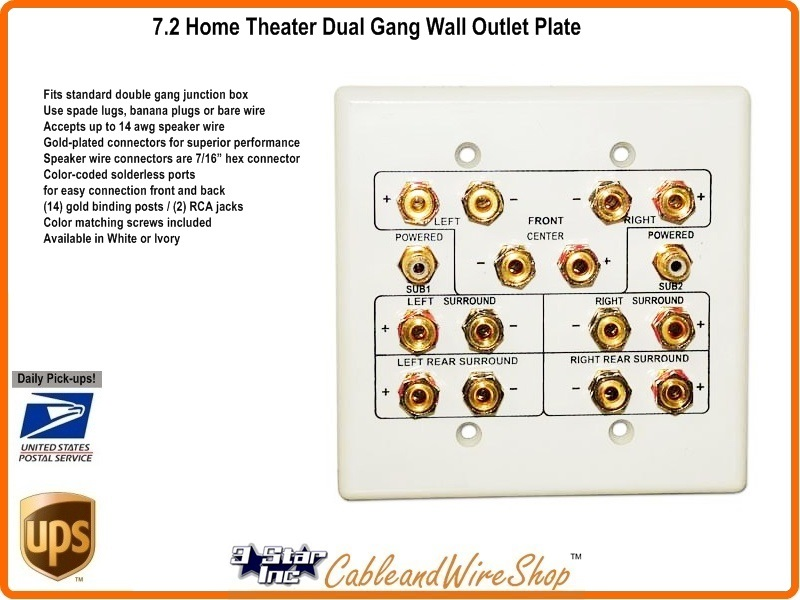 Home Theater 7 1 7 2 Surround Sound Wall Plate Dual Gang