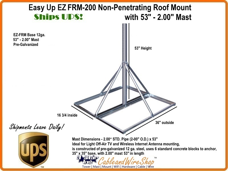 Penetrate building roof antenna wire
