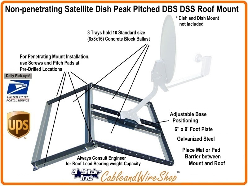 Non Penetrating Dish Antenna Peak Pitched Roof Mount Ez Pnp
