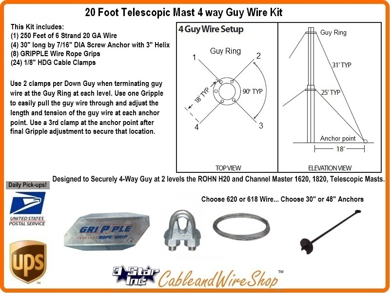 antenna guy wire clamps kit for 20 ft telescopic mast 4 way guy rh cableandwireshop com Wire Diagram Template Trailer Wiring Diagram