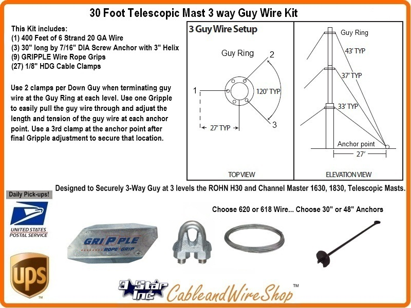 Antenna Guy Wire & Clamps Kit for 30 ft Telescopic Mast 3 Way Guy