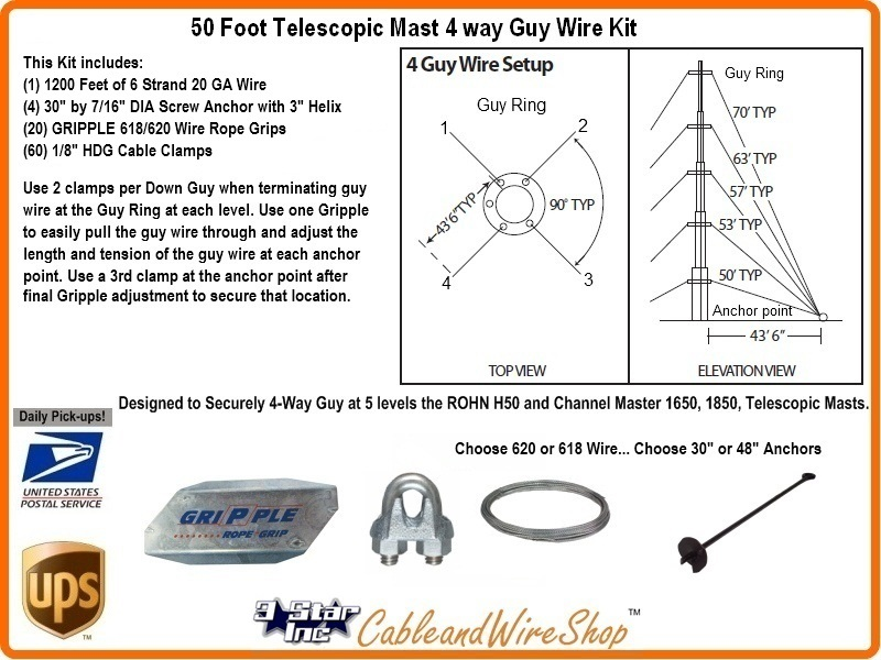 Antenna Guy Wire & Clamps Kit for 50 ft Telescopic Mast 4 Way Guy