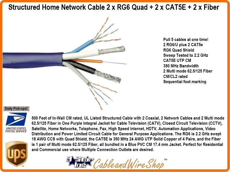 Bundled Cable Network Wiring  2 Rg6 Quad  2 Cat5e  2 Fiber