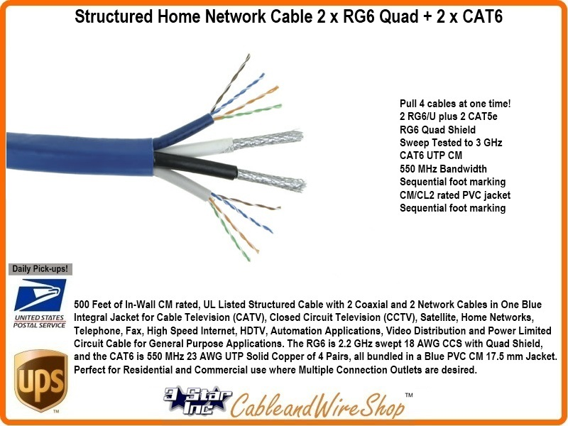 Bundled Cable Network Wiring (2)RG6 Quad Shield (2)Cat6 500 Ft