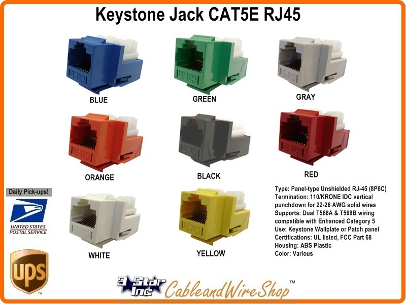 tv cable wire keystone cat5e insert rj45 module u white 301 j2517 wh 11069