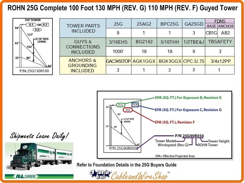 Rohn 25g 100 Ft Guyed Tower Kit 25g130r100 130 Mph Rev G
