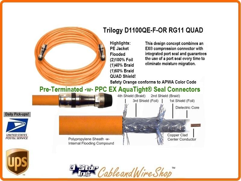 Rg11 Quad Direct Burial Satellite Dish Tv Antenna Cable 225 Ft