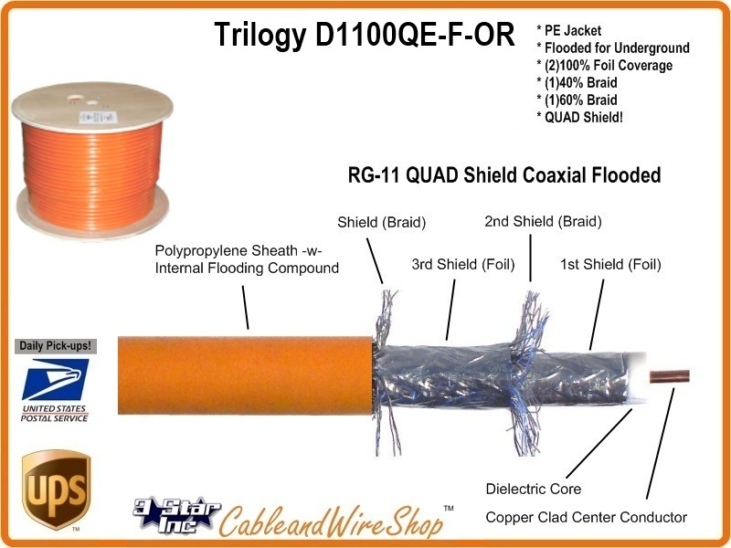 200FT RG11 DIRECT BURIAL QUAD SHIELD Coaxial Cable