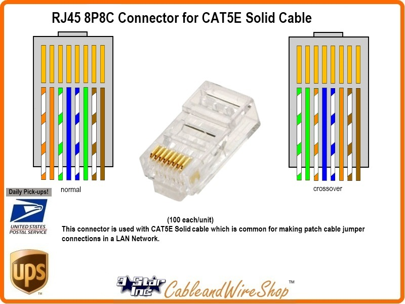 cat5e rj45 8p8c plug connector for solid wire lan 20896 rh cableandwireshop com Cat5 Pinout RJ45 Wall Jack Wiring Diagram