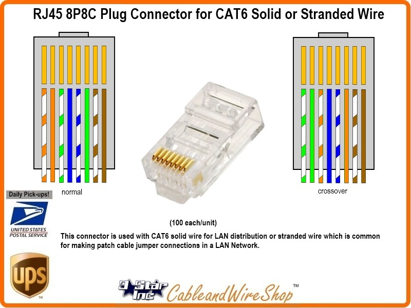 cat6 rj45 8p8c plug connector for stranded or solid wire lan