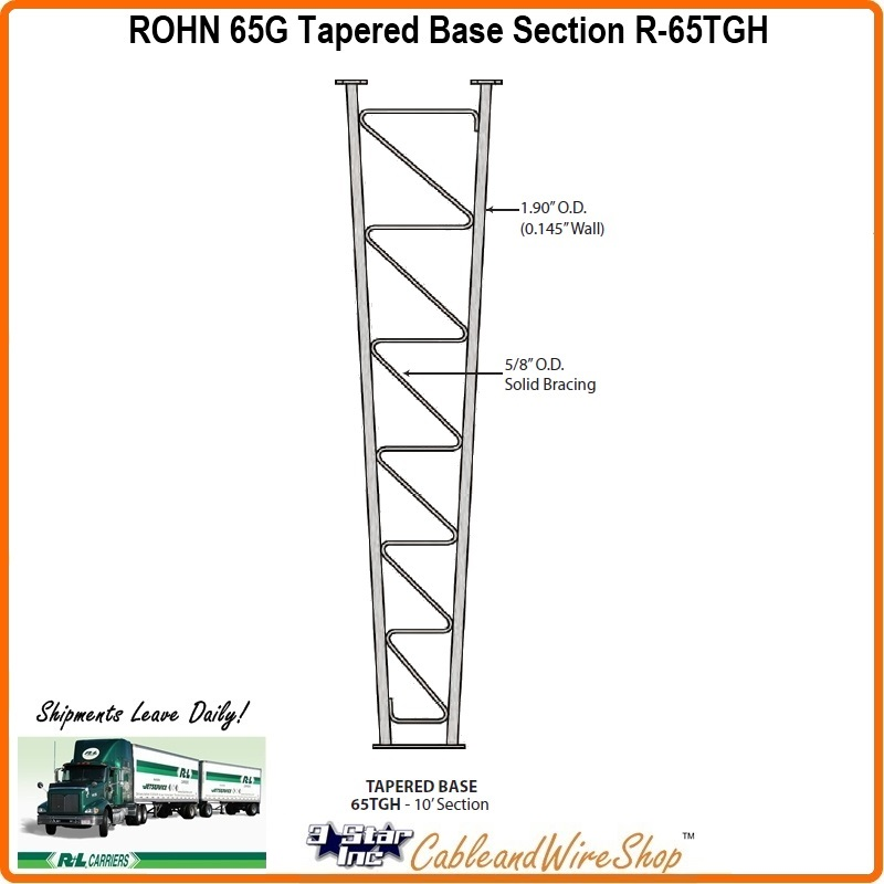 how to put up a rohn tower