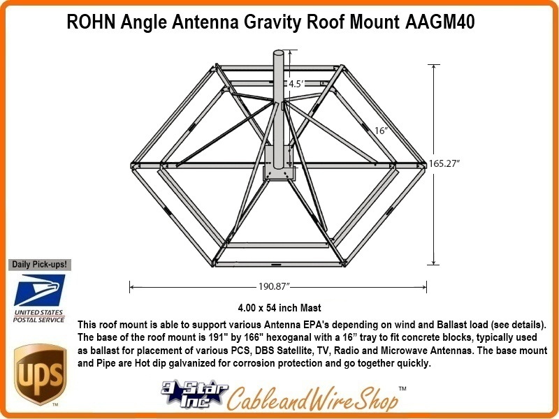 ROHN AAGM40 Non-Penetrating Roof Mount 4 00 inch OD Mast