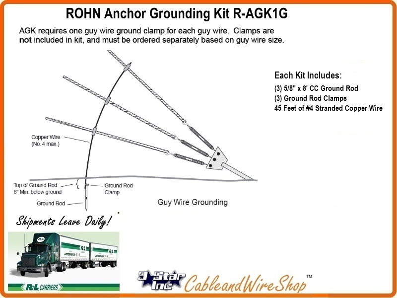 Rohn agk1g grounding kit for tower guy wire ground install click here for larger image greentooth Choice Image