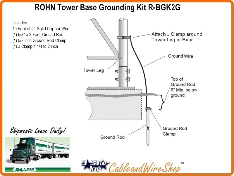 Rohn Bgk2g Grounding Kit For 25g 45g 55g 65g Tower Base